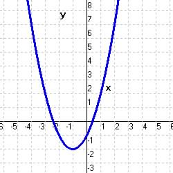 3f3ecf2b Quadratic Examples Problems on function examples, equation completing square, equations throwing ball,