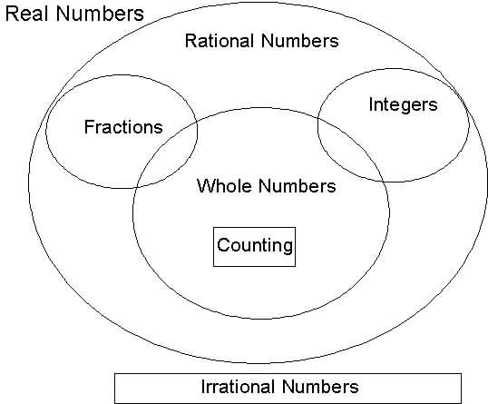 Subsets - Mathematics Learning Modules