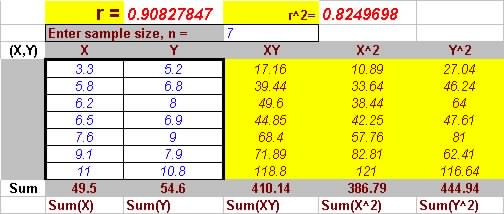 how to find coefficent of determination with see and ssr